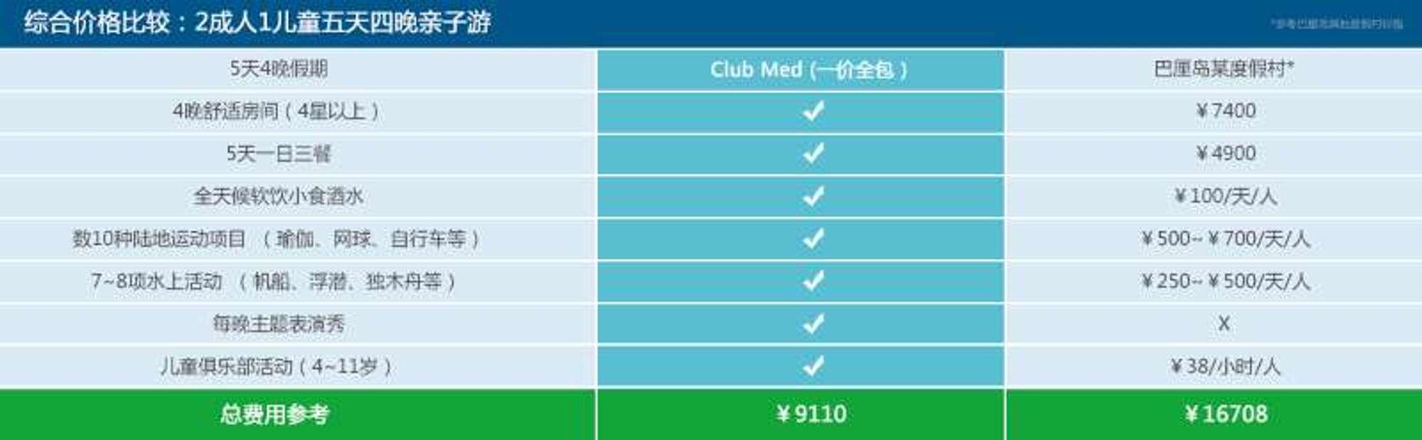 Club Med石垣岛一价全包服务内容